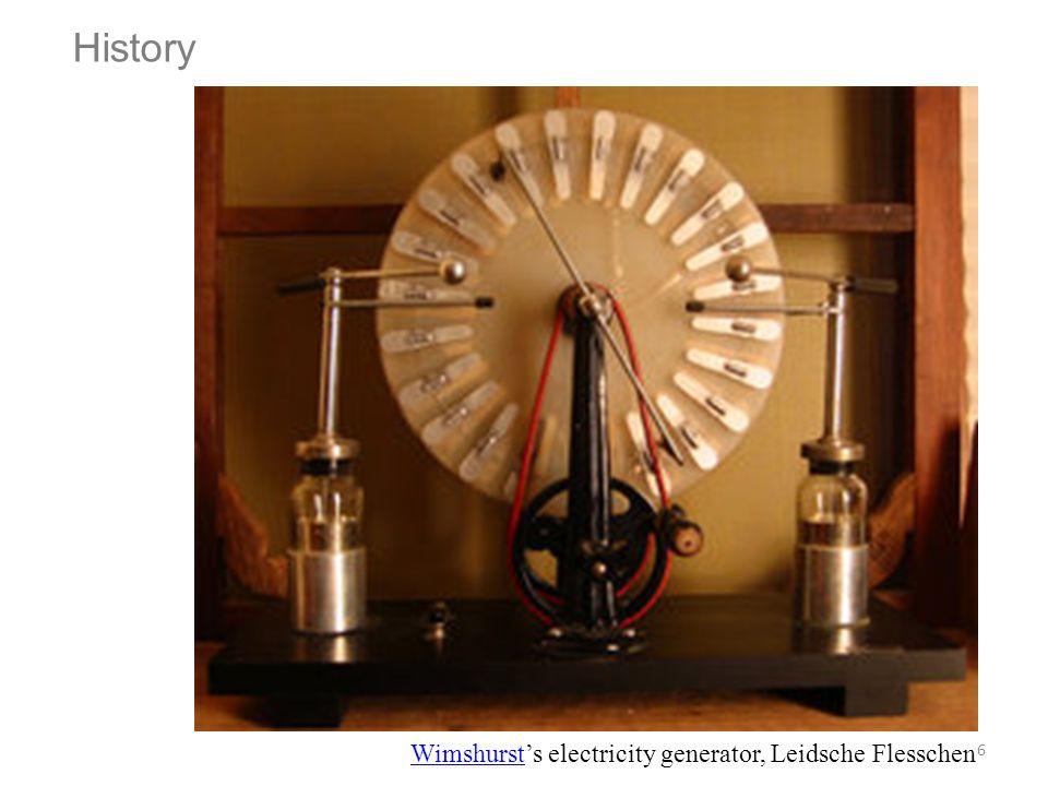 WimshurstWimshurst's electricity generator, Leidsche Flesschen History 6