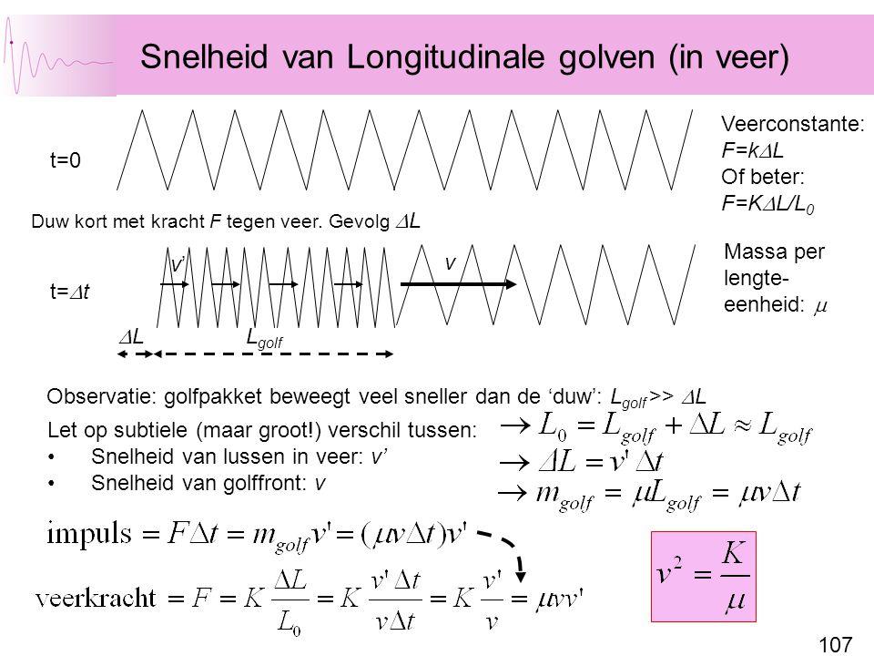107 Snelheid van Longitudinale golven (in veer) t=0 Veerconstante: F=k  L Of beter: F=K  L/L 0 LL Duw kort met kracht F tegen veer.