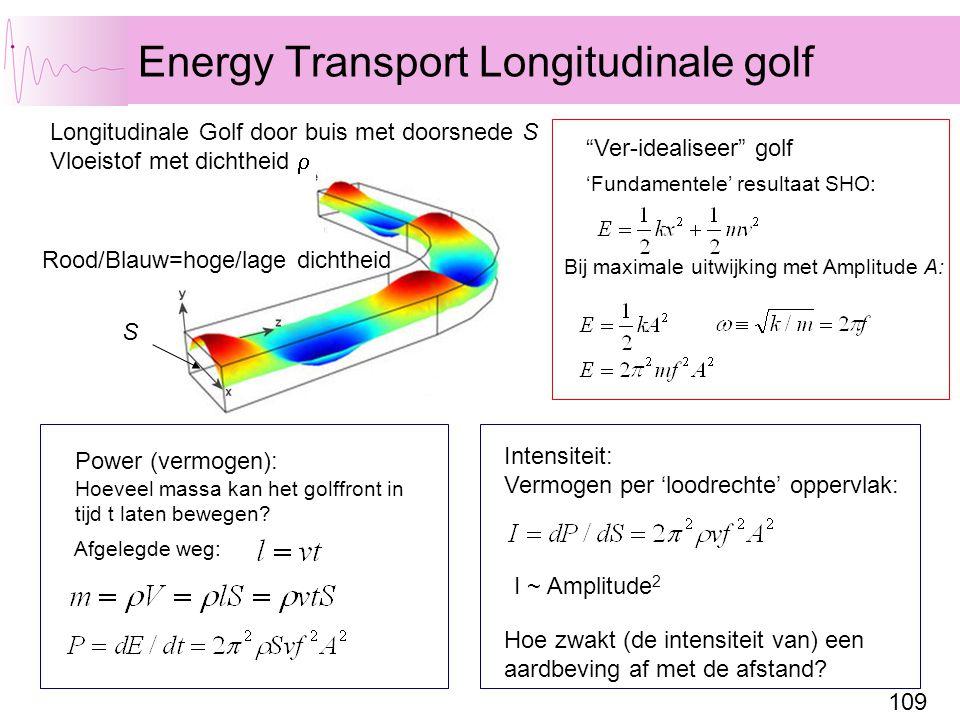 109 Energy Transport Longitudinale golf 'Fundamentele' resultaat SHO: Bij maximale uitwijking met Amplitude A: Power (vermogen): Hoeveel massa kan het golffront in tijd t laten bewegen.