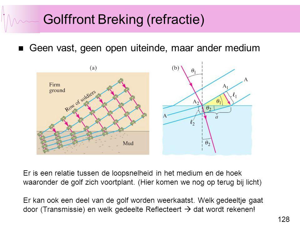 128 Golffront Breking (refractie) Geen vast, geen open uiteinde, maar ander medium Er is een relatie tussen de loopsnelheid in het medium en de hoek waaronder de golf zich voortplant.