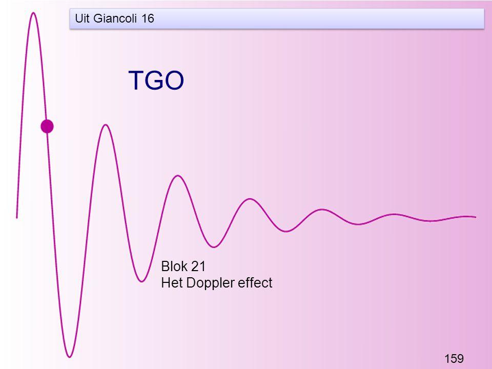 159 TGO Blok 21 Het Doppler effect Uit Giancoli 16