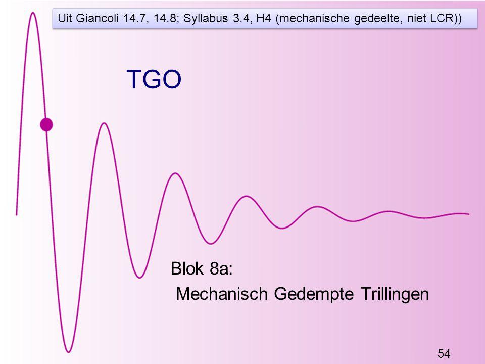 54 TGO Blok 8a: Mechanisch Gedempte Trillingen Uit Giancoli 14.7, 14.8; Syllabus 3.4, H4 (mechanische gedeelte, niet LCR))