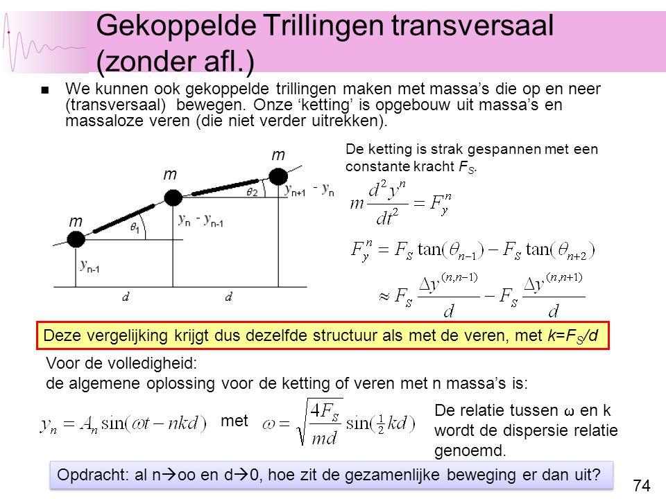 74 Gekoppelde Trillingen transversaal (zonder afl.) We kunnen ook gekoppelde trillingen maken met massa's die op en neer (transversaal) bewegen.