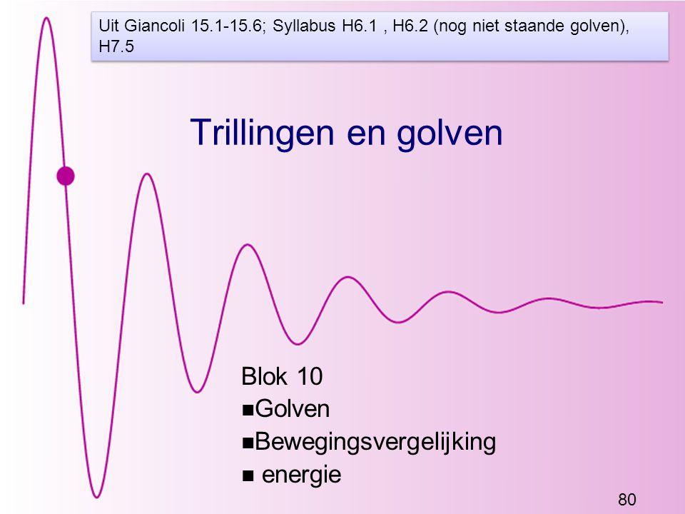 80 Trillingen en golven Blok 10 Golven Bewegingsvergelijking energie Uit Giancoli 15.1-15.6; Syllabus H6.1, H6.2 (nog niet staande golven), H7.5