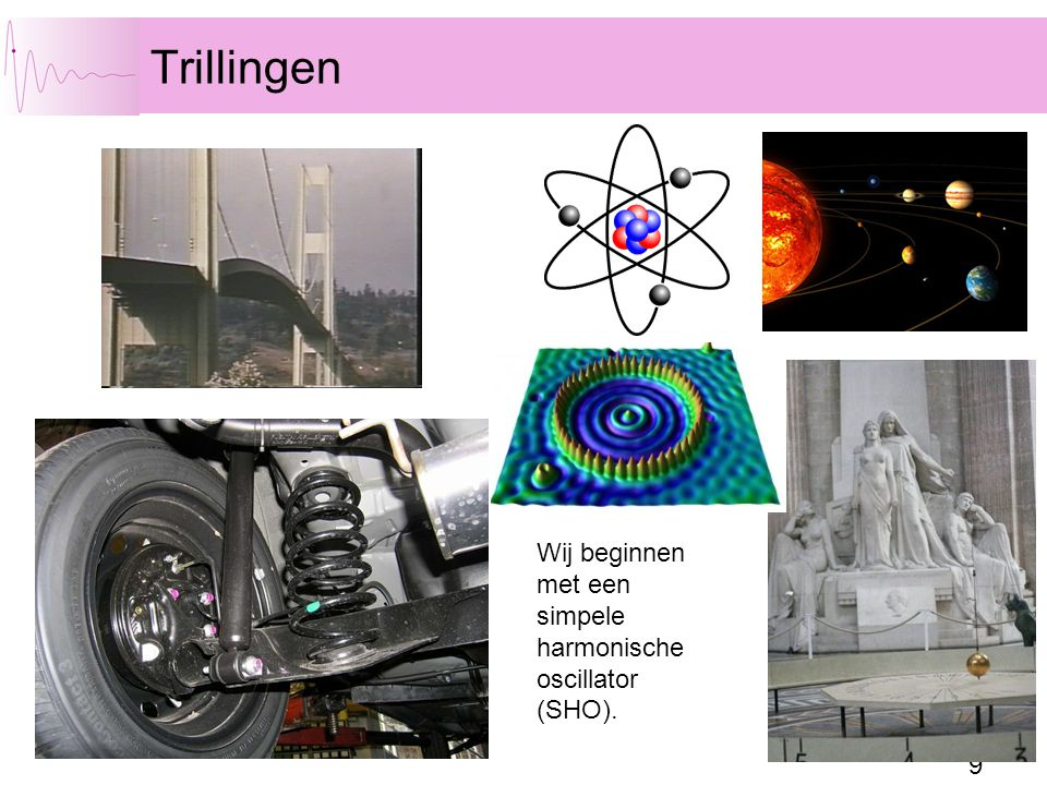 10 Simpele Harmonische Oscillator (Lineair  SHO) Veerconstante k (ideale veer=lineair) EXPERIMENT: Newtown F=ma Differentiaalvergelijking (ESSENTIEEL!) Energie ~ Amplitude 2 http://www.kettering.edu/physics/drussell/Demos/SHO/mass.html Animations: Dr.