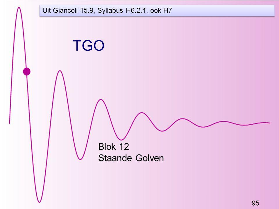 95 TGO Blok 12 Staande Golven Uit Giancoli 15.9, Syllabus H6.2.1, ook H7
