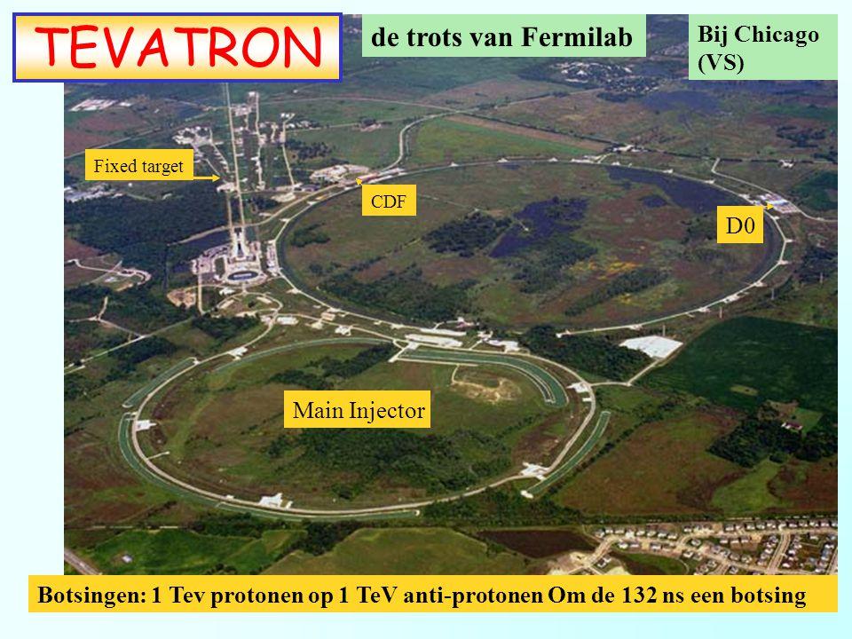 Main Injector Fixed target CDF D0 TEVATRON Botsingen: 1 Tev protonen op 1 TeV anti-protonen Om de 132 ns een botsing Bij Chicago (VS) de trots van Fer