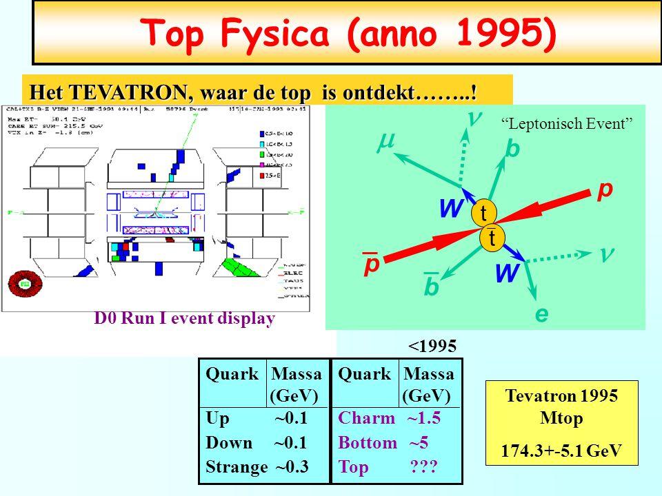 """Top Fysica (anno 1995) Het TEVATRON, waar de top is ontdekt……..! D0 Run I event display p p t b W W b t e """"Leptonisch Event""""  Tevatron 1995 Mtop 174."""