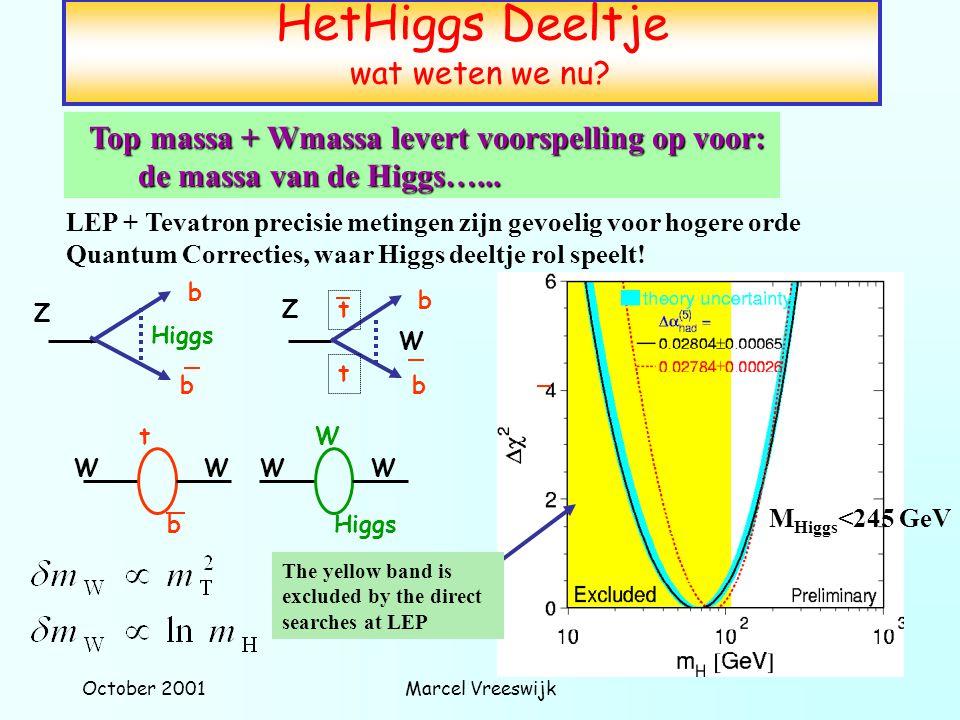 October 2001Marcel Vreeswijk M Higgs <245 GeV Higgs Z b b HetHiggs Deeltje wat weten we nu.