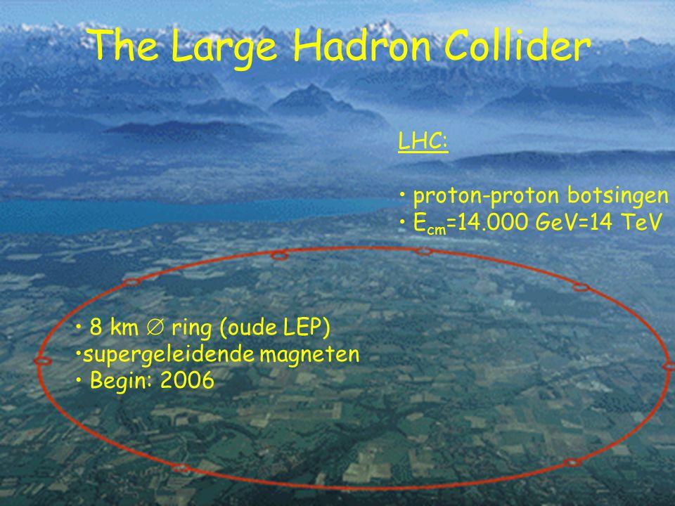 The Large Hadron Collider LHC: proton-proton botsingen E cm =14.000 GeV=14 TeV 8 km  ring (oude LEP) supergeleidende magneten Begin: 2006