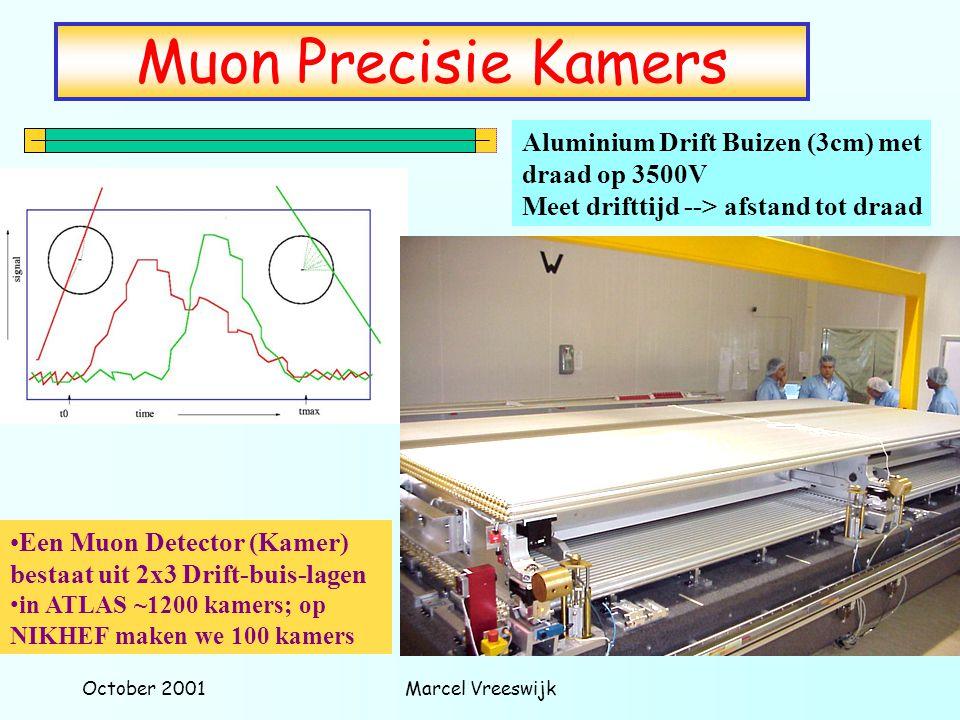 October 2001Marcel Vreeswijk Muon Precisie Kamers Aluminium Drift Buizen (3cm) met draad op 3500V Meet drifttijd --> afstand tot draad Een Muon Detect