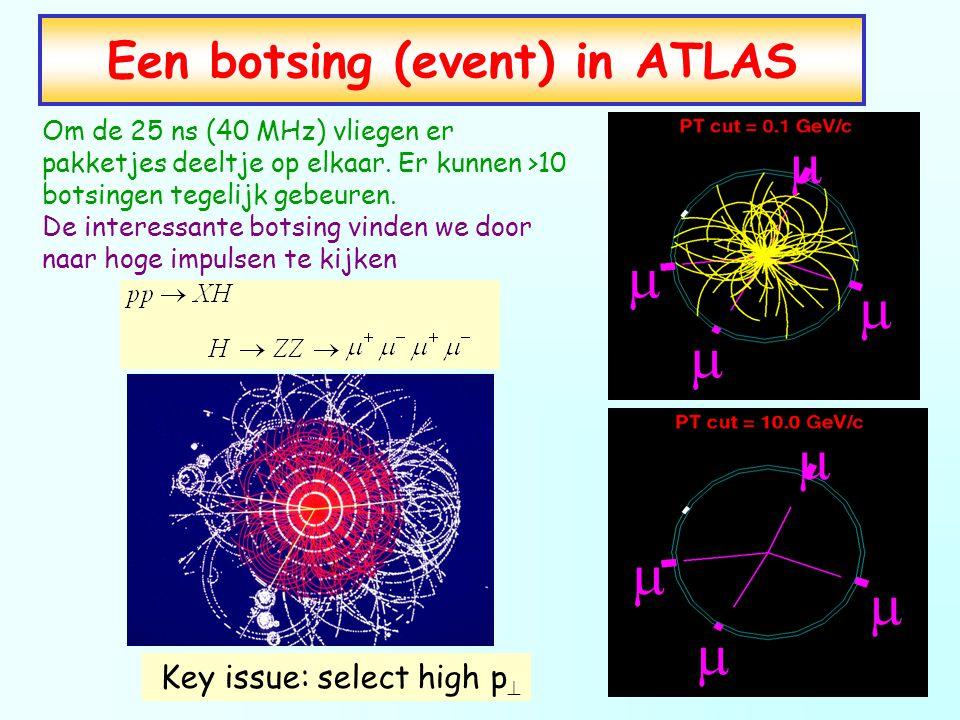 Om de 25 ns (40 MHz) vliegen er pakketjes deeltje op elkaar. Er kunnen >10 botsingen tegelijk gebeuren. De interessante botsing vinden we door naar ho