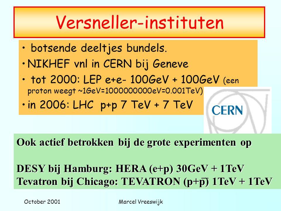 October 2001Marcel Vreeswijk Waarom Hoge Energie DOEL: begrijpen van fundamentele wisselwerkingen en zoeken naar bouwstenen van natuur Een paar eV: schiet een electron uit atoom Een paar MeV: schiet de n+protonen uit kern Een paar GeV: schiet de quarks uit n of proton + maak nieuwe deeltjes Een paar TeV: meet op sub-schaal + maak Higgs deeltje?.