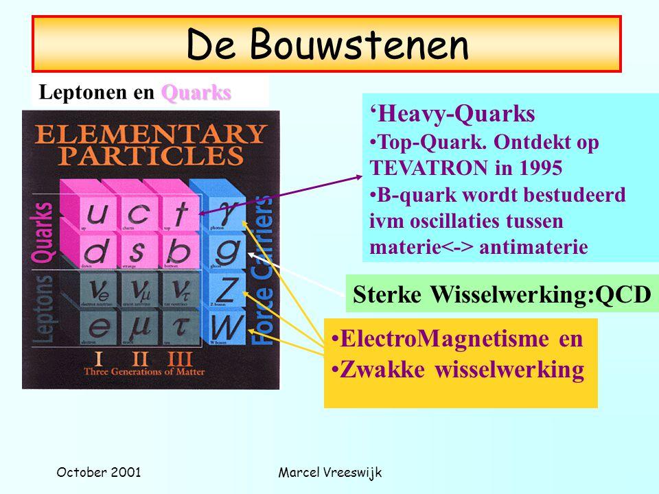 October 2001Marcel Vreeswijk Wisselwerking = Uitwisseling krachtendeeltjes Sterke Kracht: (gluonen) m g =0 GeV Electro- magnetisme (fotonen): e e  m  =0 GeV f=l q f  ZW Zwakke kracht Z,W: W Z W Z W ZZ W e+e+ e-e- ++ -- ZZ e+e-…e+e-… 'Feynman Diagram'