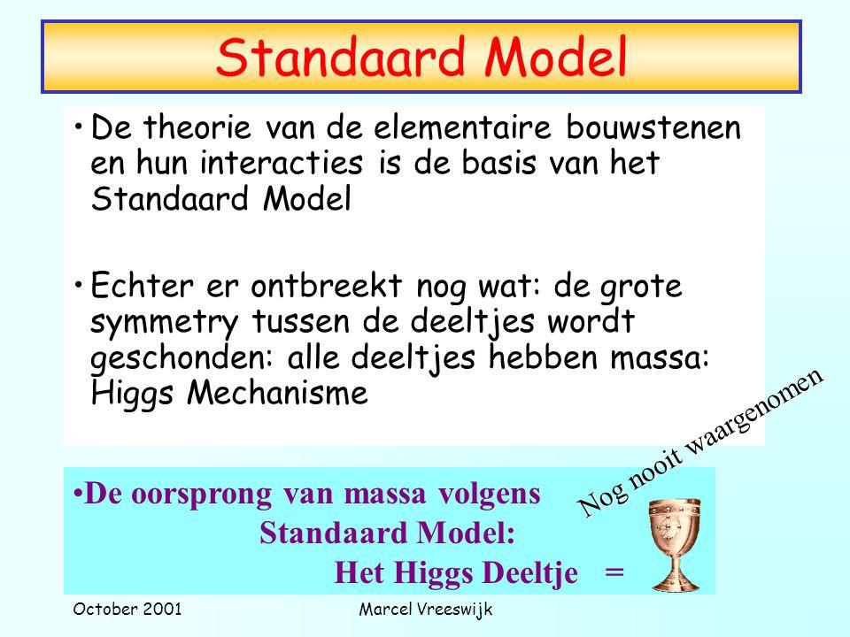 October 2001Marcel Vreeswijk Standaard Model Higgs Higgs mechanisme=spontane symmetrie breking: geeft de deeltjes massa m l,m,m q,m ,m W,m Z Nieuw 'Veld'  H V(  H ) HH f f H  0  for  WZ: m  =0 GeV m W  80.4 GeV m Z  91.2 GeV  0  for l q: m  G H m l  G llH m q  G qqH G ffH We nemen een veld dat interacties heeft met alle andere deeltjes In de grondtoestand is het veld niet nul.