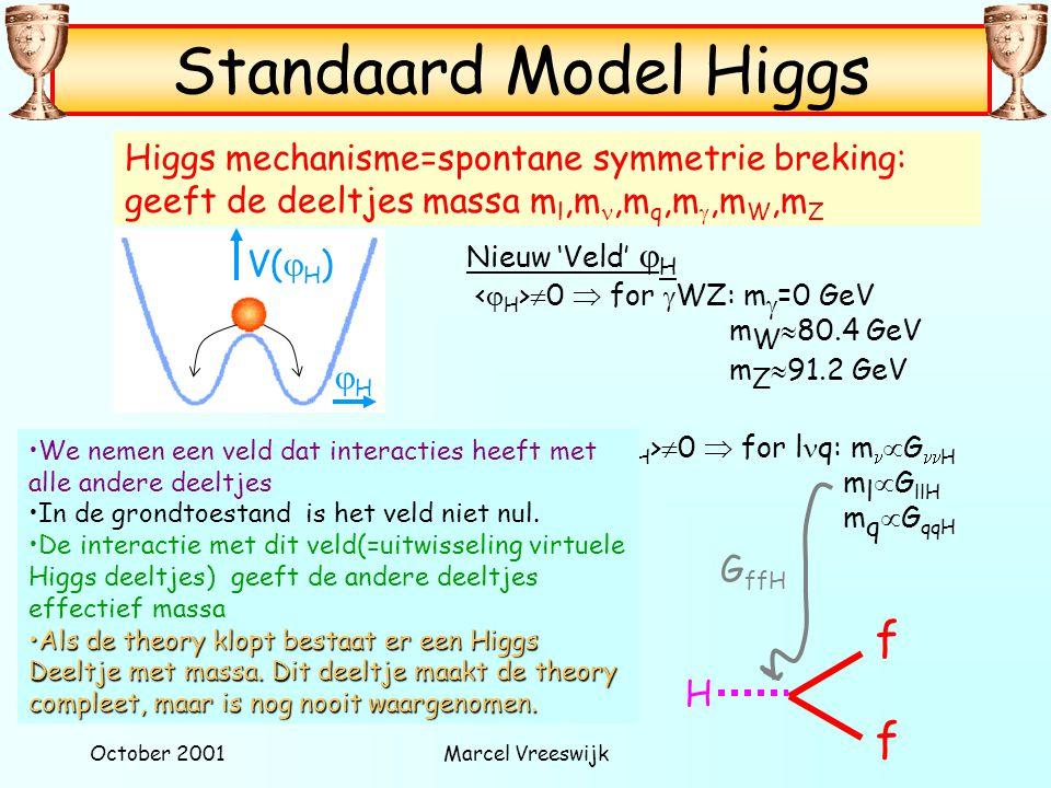 October 2001Marcel Vreeswijk Standaard Model Higgs Higgs mechanisme=spontane symmetrie breking: geeft de deeltjes massa m l,m,m q,m ,m W,m Z Nieuw 'V