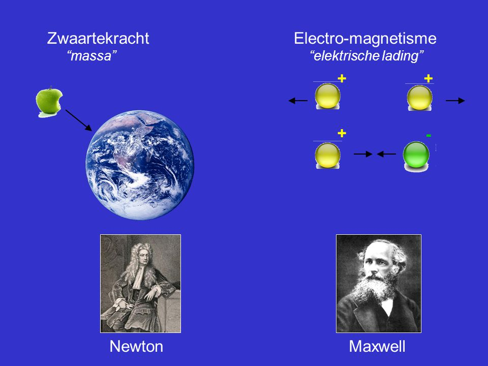 Structuur van atomen 10 -10 m  De natuur op deze schaal (atoom) is niet te begrijpen met de 'oude' natuurwetten Bijv: Waarom vallen de electronen niet in de kern .