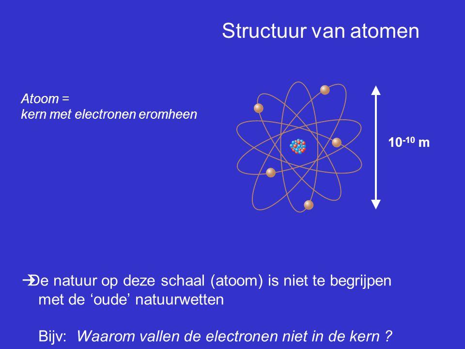 Quantum mechanica: deeltjes zijn ook golven Deeltjes met hoge energie in deeltjesversneller  microscoop voor afstanden kleiner dan een proton ~ 10 -18 m Röntgen Ultra Violet Infra rood golflengteEnergie 10 -11 m 10 -6 m Bijv: electronen microscoop [1] kijken met licht [2] kijken met deeltjes