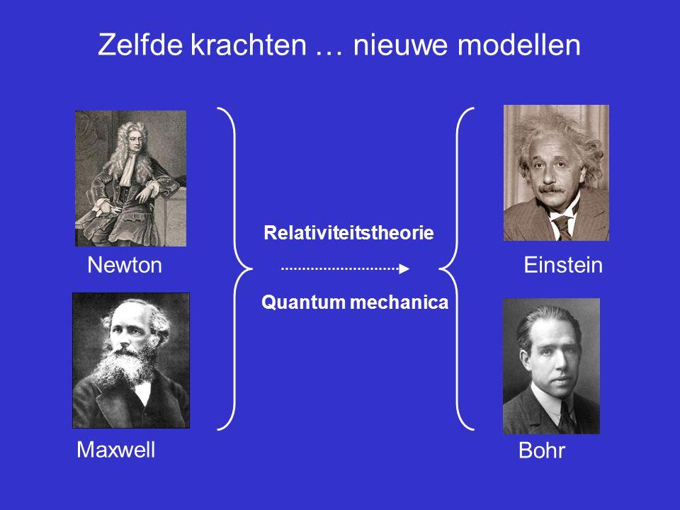 Kleiner en nauwkeuriger 10 -10 m 10 -15 m De kern bestaat uit protonen en neutronen.