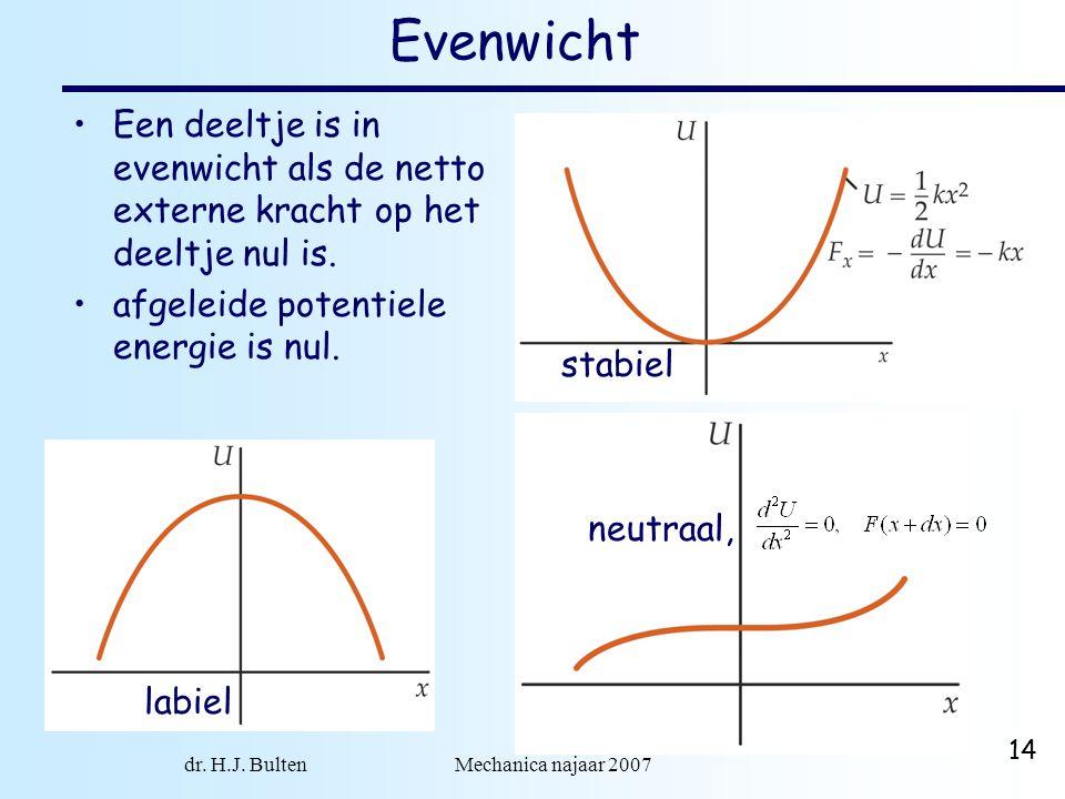 dr. H.J. Bulten Mechanica najaar 2007 14 Evenwicht Een deeltje is in evenwicht als de netto externe kracht op het deeltje nul is. afgeleide potentiele