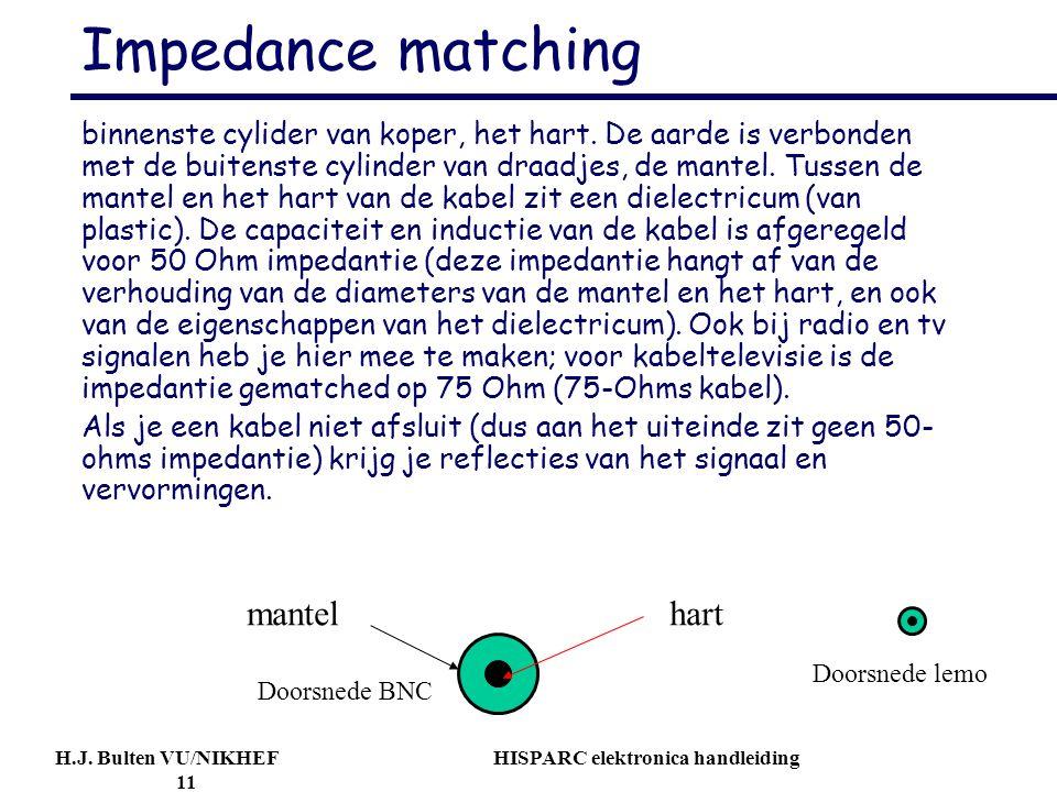 H.J. Bulten VU/NIKHEF HISPARC elektronica handleiding 11 Impedance matching binnenste cylider van koper, het hart. De aarde is verbonden met de buiten