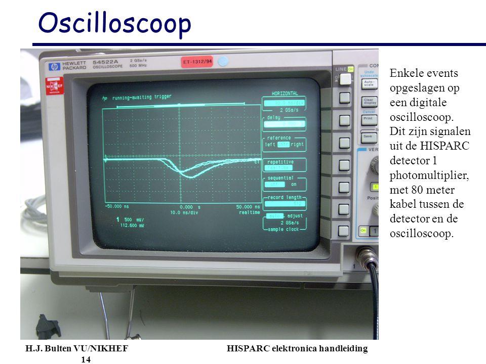 H.J. Bulten VU/NIKHEF HISPARC elektronica handleiding 14 Oscilloscoop Enkele events opgeslagen op een digitale oscilloscoop. Dit zijn signalen uit de