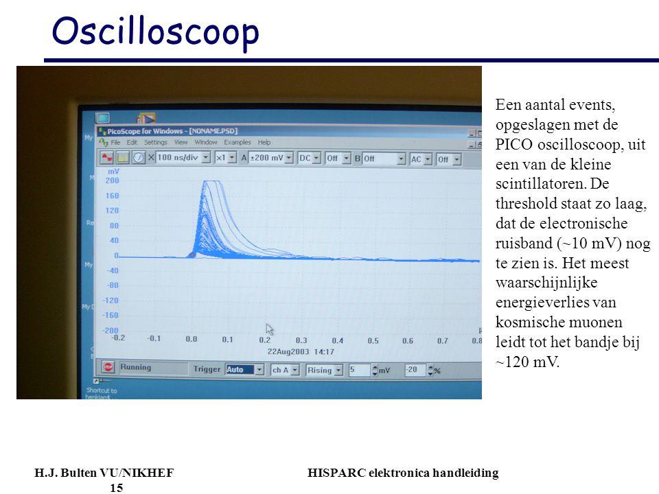 H.J. Bulten VU/NIKHEF HISPARC elektronica handleiding 15 Oscilloscoop Een aantal events, opgeslagen met de PICO oscilloscoop, uit een van de kleine sc