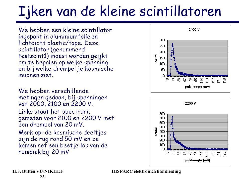 H.J. Bulten VU/NIKHEF HISPARC elektronica handleiding 23 Ijken van de kleine scintillatoren We hebben een kleine scintillator ingepakt in aluminiumfol