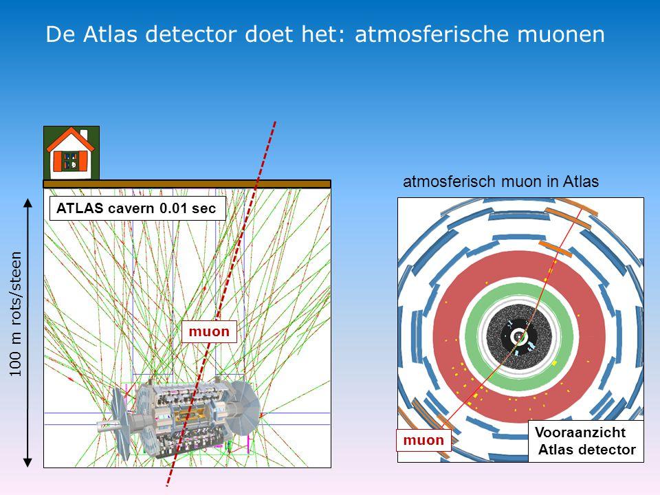 ATLAS cavern 0.01 sec De Atlas detector doet het: atmosferische muonen muon atmosferisch muon in Atlas Vooraanzicht Atlas detector 100 m rots/steen