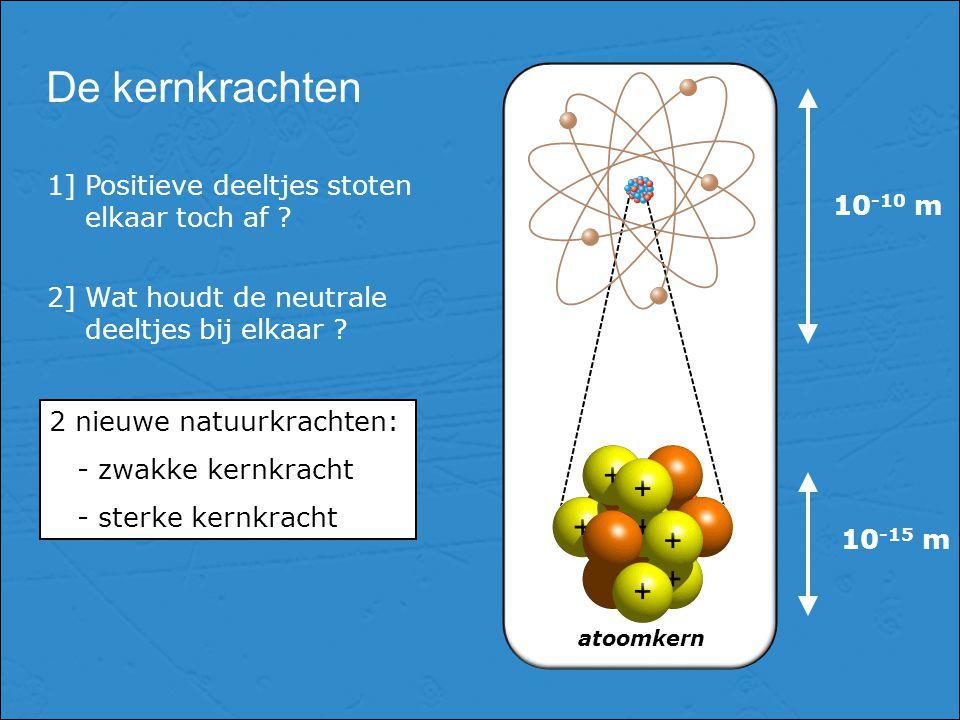De kernkrachten 10 -10 m 10 -15 m 1] Positieve deeltjes stoten elkaar toch af .