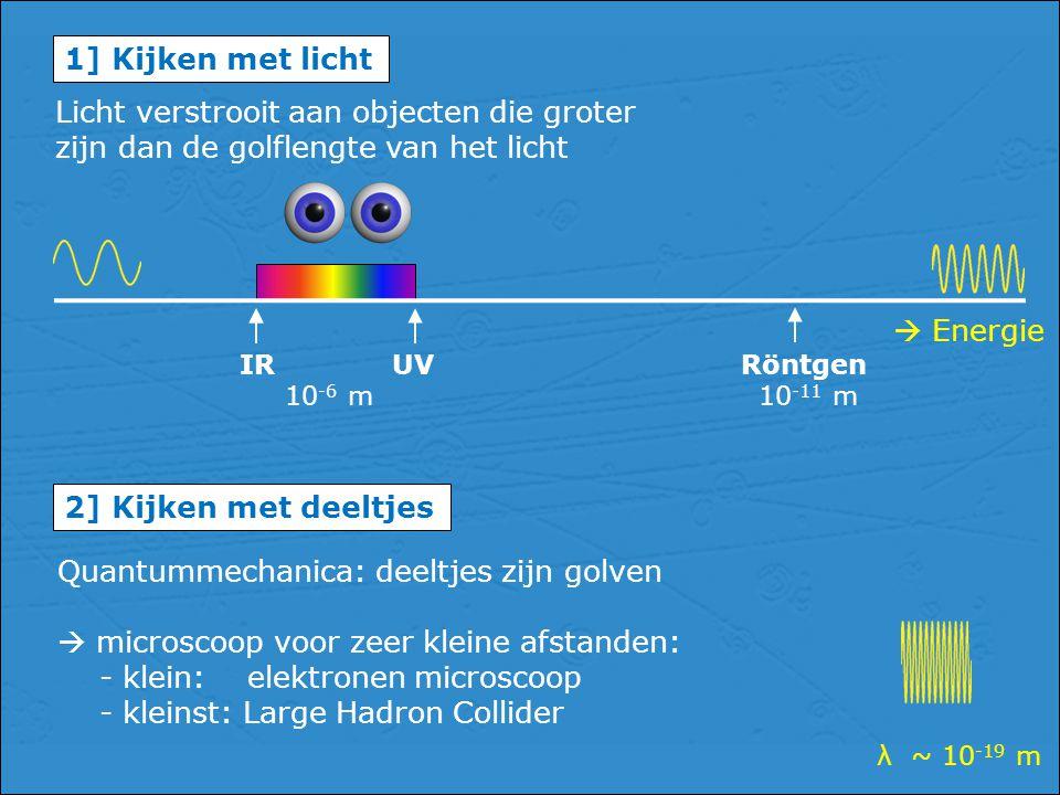 Quantummechanica: deeltjes zijn golven  microscoop voor zeer kleine afstanden: - klein: elektronen microscoop - kleinst: Large Hadron Collider IR UV Röntgen  Energie 10 -6 m 10 -11 m 1] Kijken met licht 2] Kijken met deeltjes Licht verstrooit aan objecten die groter zijn dan de golflengte van het licht λ ~ 10 -19 m