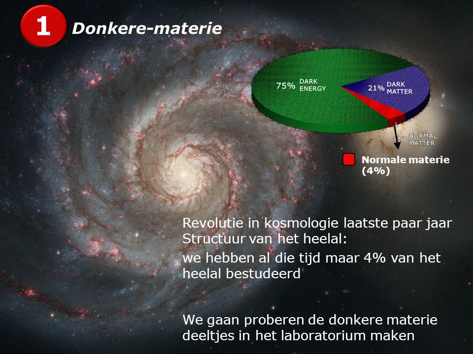 Revolutie in kosmologie laatste paar jaar Structuur van het heelal: we hebben al die tijd maar 4% van het heelal bestudeerd We gaan proberen de donkere materie deeltjes in het laboratorium maken 1 Donkere-materie Normale materie (4%)