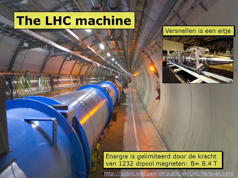 The LHC machine Energie is gelimiteerd door de kracht van 1232 dipool magneten: B= 8.4 T Versnellen is een eitje http://public.web.cern.ch/public/en/LHC/Facts-en.html