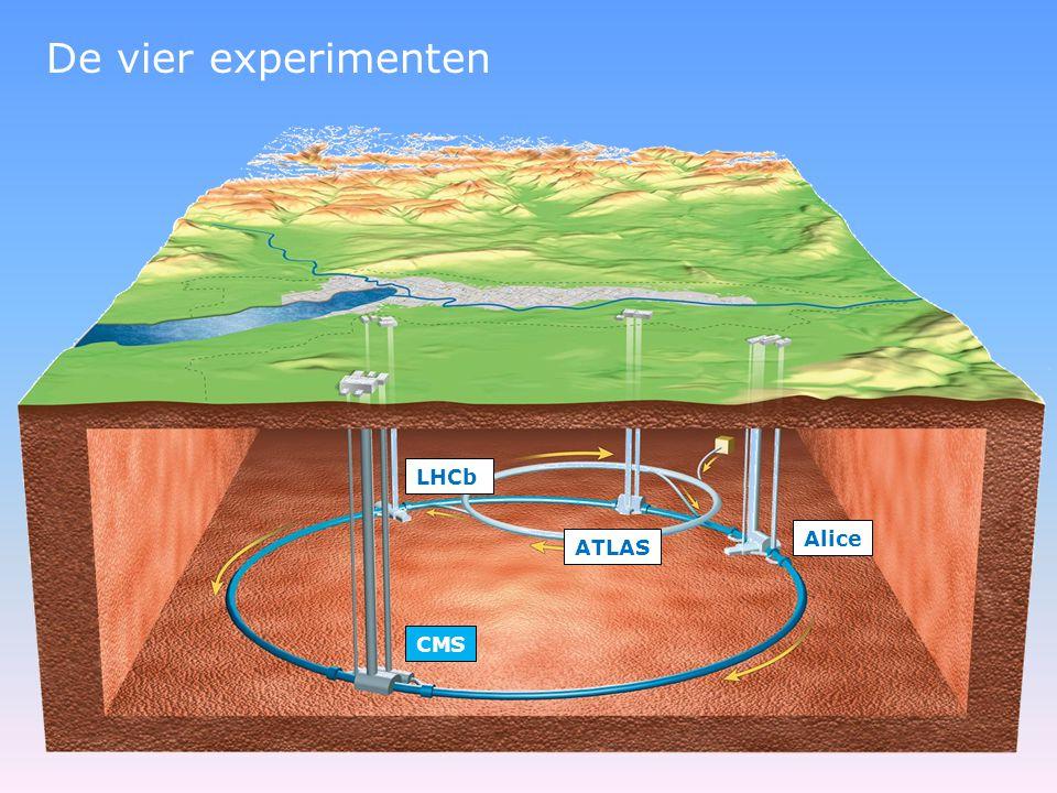 De vier experimenten ATLAS LHCb Alice CMS
