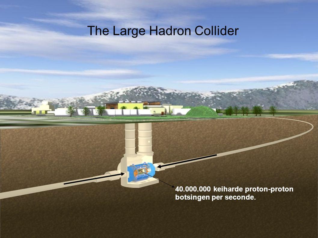 Een tunnel vol magneten The Large Hadron Collider 40.000.000 keiharde proton-proton botsingen per seconde.
