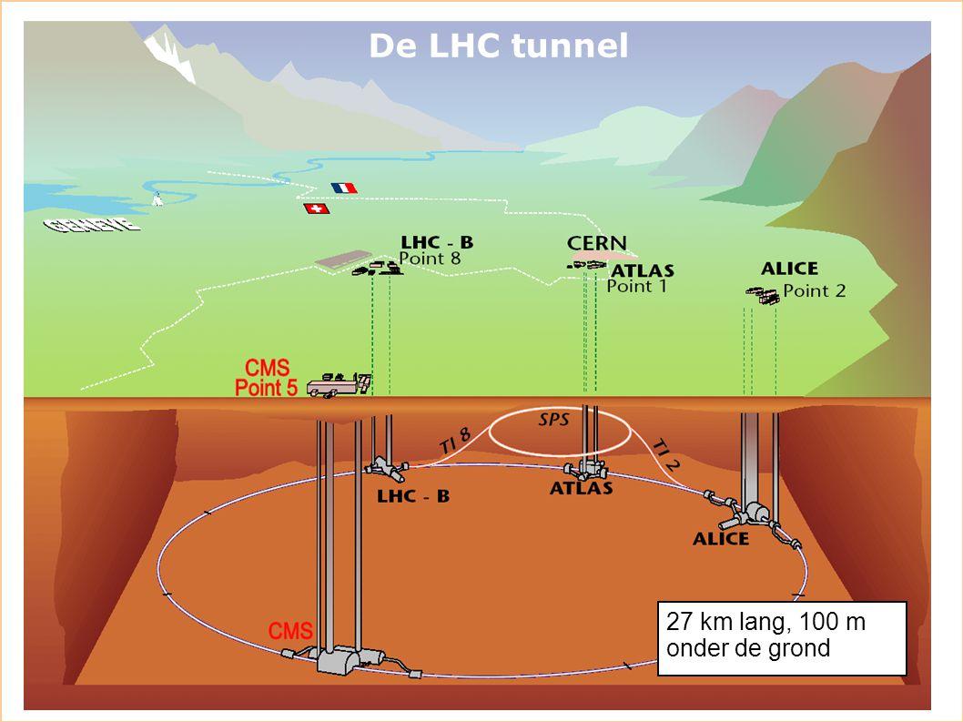 Uppsala 2000Ivo van Vulpen19 De LHC tunnel 27 km lang, 100 m onder de grond