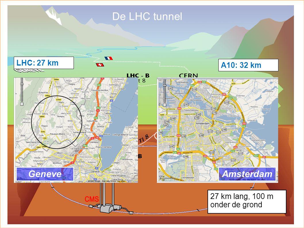 Uppsala 2000Ivo van Vulpen20 27 km lang, 100 m onder de grond De LHC tunnel GeneveAmsterdam LHC: 27 km A10: 32 km