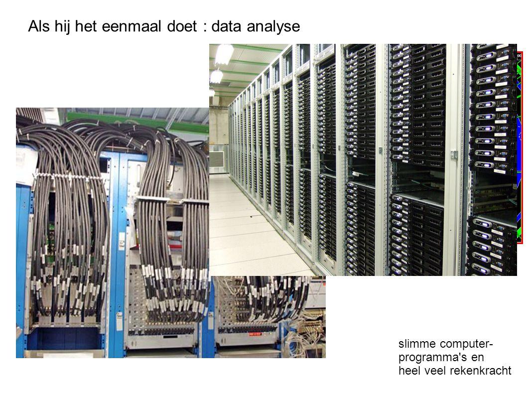 Normaal muon Als hij het eenmaal doet : data analyse slimme computer- programma's en heel veel rekenkracht