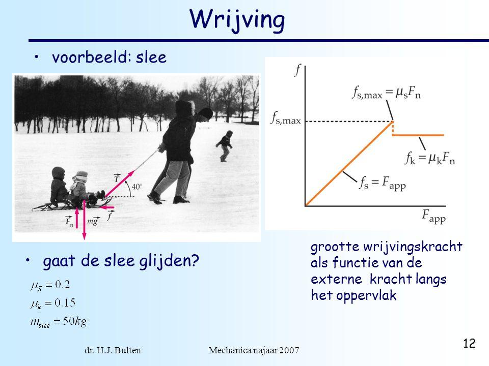 dr. H.J. Bulten Mechanica najaar 2007 12 Wrijving voorbeeld: slee grootte wrijvingskracht als functie van de externe kracht langs het oppervlak gaat d