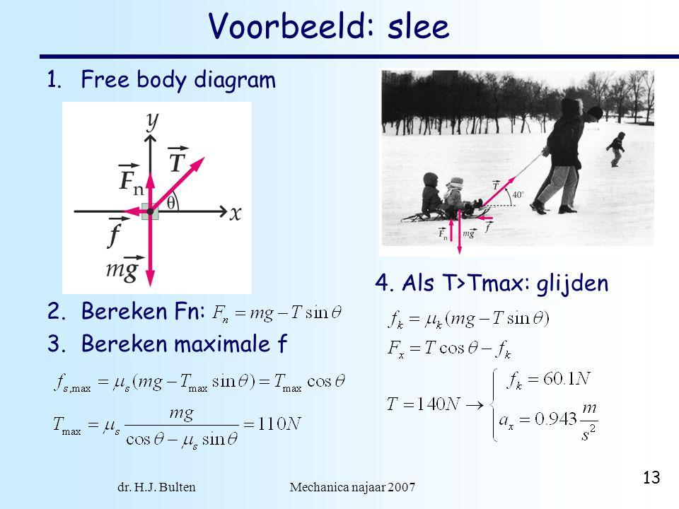 dr. H.J. Bulten Mechanica najaar 2007 13 Voorbeeld: slee 1.Free body diagram 2.Bereken Fn: 3.Bereken maximale f 4. Als T>Tmax: glijden