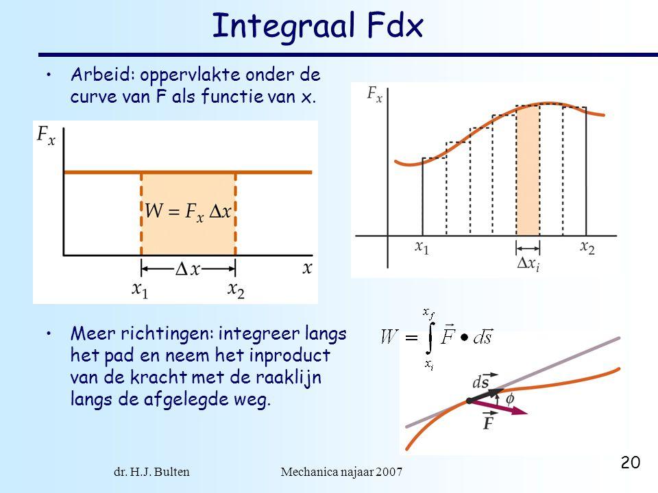 dr. H.J. Bulten Mechanica najaar 2007 20 Integraal Fdx Arbeid: oppervlakte onder de curve van F als functie van x. Meer richtingen: integreer langs he