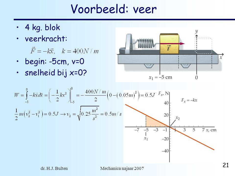 dr. H.J. Bulten Mechanica najaar 2007 21 Voorbeeld: veer 4 kg. blok veerkracht: begin: -5cm, v=0 snelheid bij x=0?