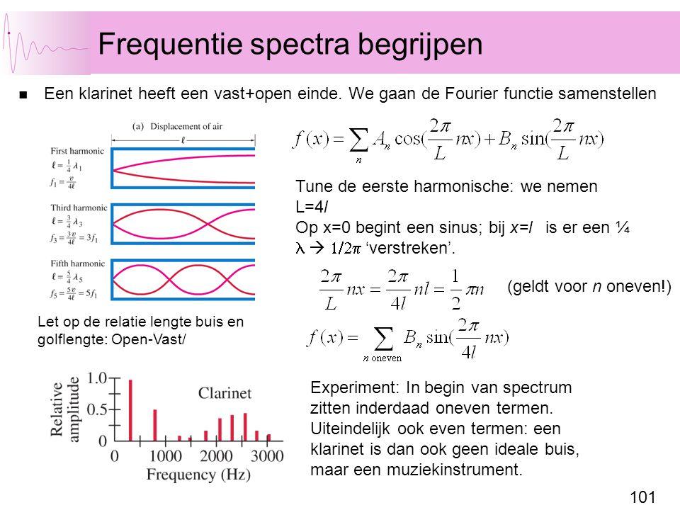 101 Frequentie spectra begrijpen Een klarinet heeft een vast+open einde. We gaan de Fourier functie samenstellen Experiment: In begin van spectrum zit