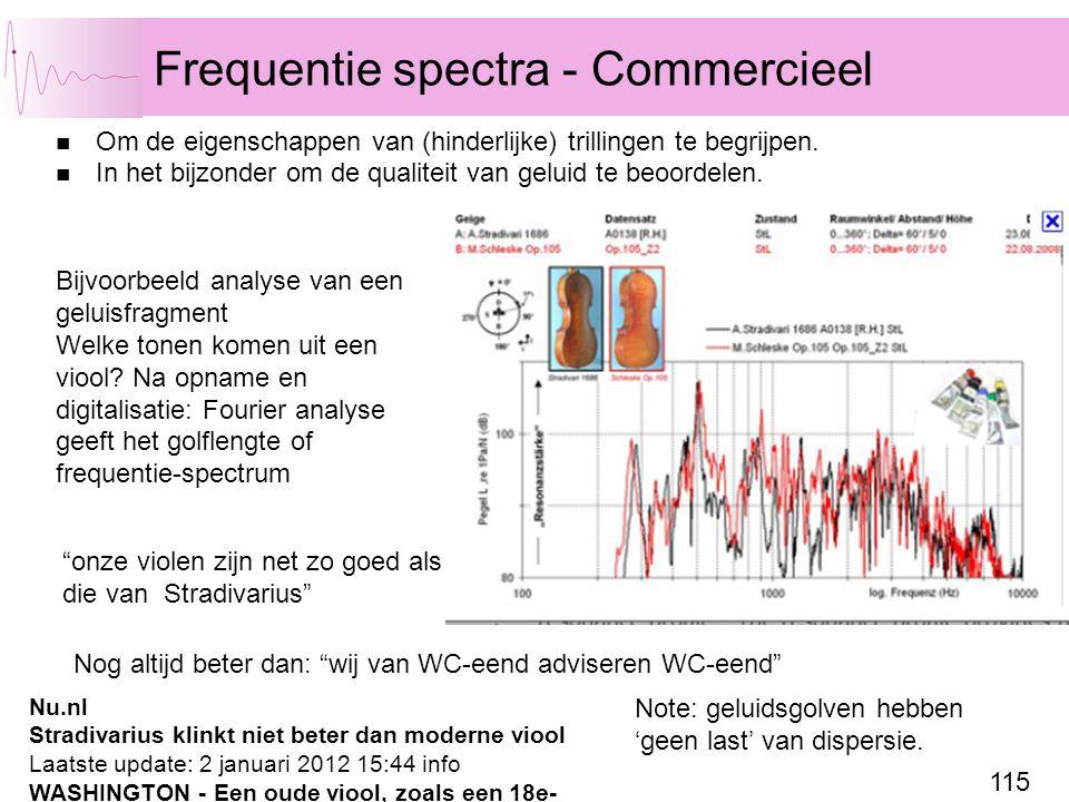 115 Frequentie spectra - Commercieel Bijvoorbeeld analyse van een geluisfragment Welke tonen komen uit een viool? Na opname en digitalisatie: Fourier