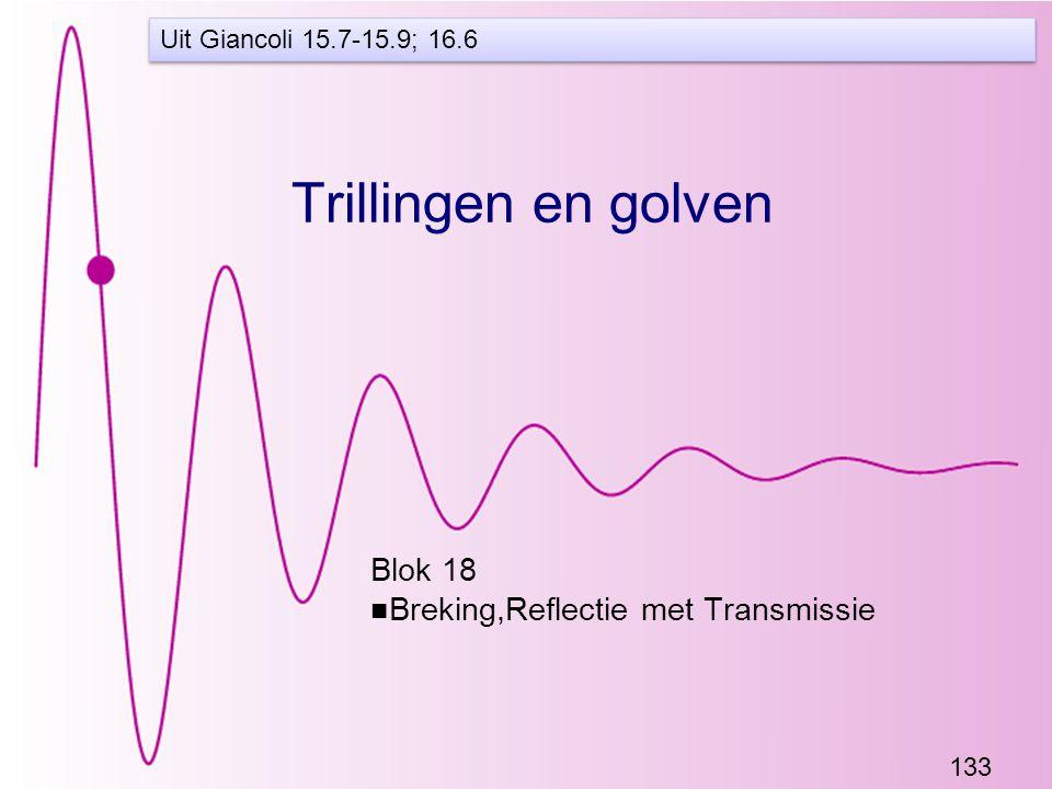 133 Trillingen en golven Blok 18 Breking,Reflectie met Transmissie Uit Giancoli 15.7-15.9; 16.6