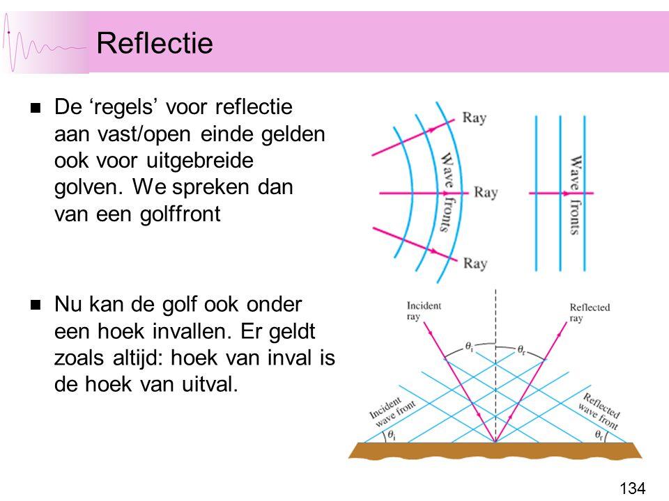 134 Reflectie De 'regels' voor reflectie aan vast/open einde gelden ook voor uitgebreide golven. We spreken dan van een golffront Nu kan de golf ook o
