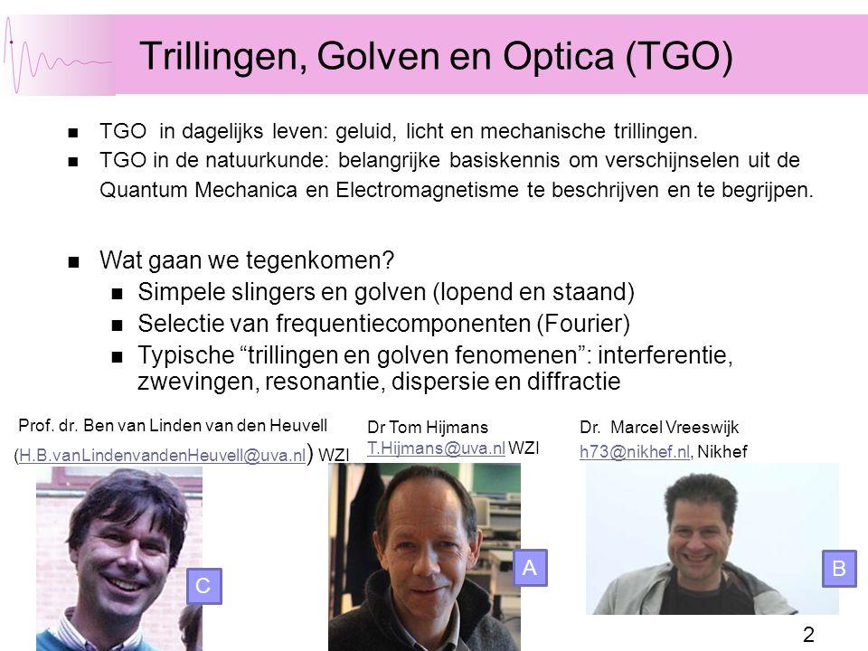 2 Trillingen, Golven en Optica (TGO) Prof. dr. Ben van Linden van den Heuvell (H.B.vanLindenvandenHeuvell@uva.nl ) WZIH.B.vanLindenvandenHeuvell@uva.n