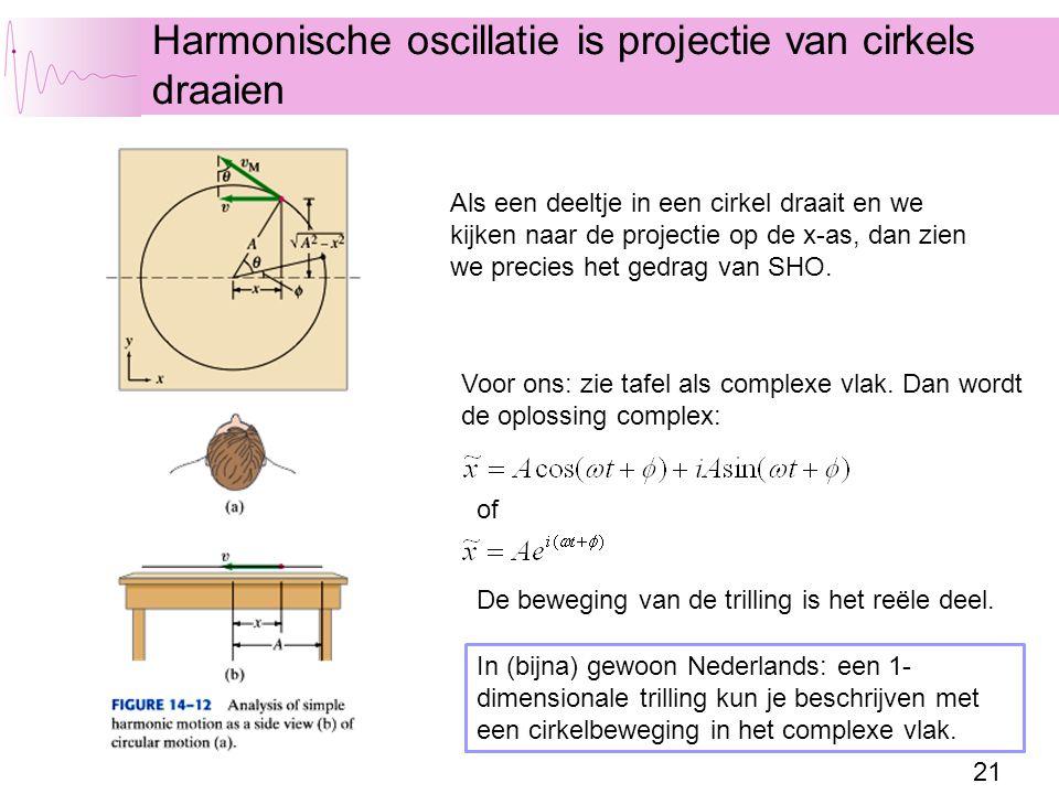 21 Harmonische oscillatie is projectie van cirkels draaien Voor ons: zie tafel als complexe vlak. Dan wordt de oplossing complex: Als een deeltje in e