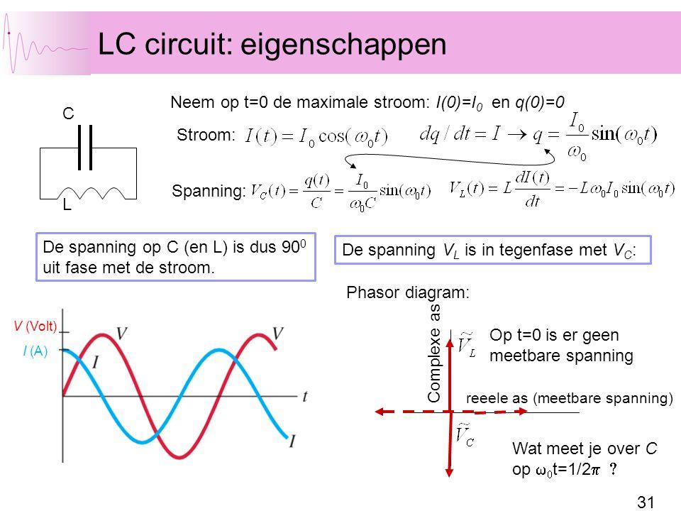 31 LC circuit: eigenschappen Neem op t=0 de maximale stroom: I(0)=I 0 en q(0)=0 Spanning: Stroom: C L De spanning op C (en L) is dus 90 0 uit fase met