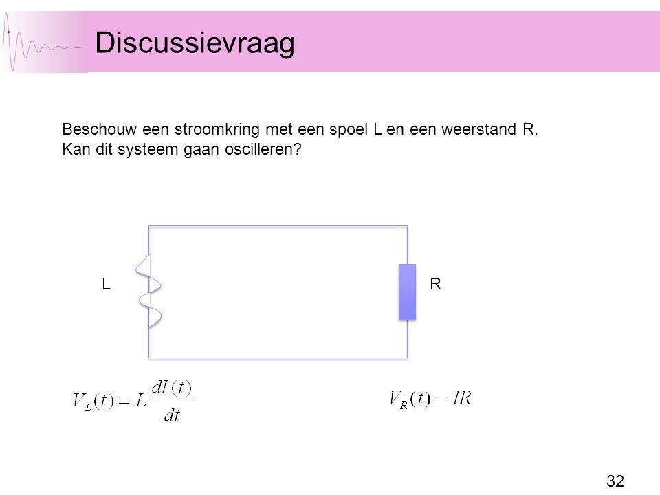 32 Discussievraag Beschouw een stroomkring met een spoel L en een weerstand R. Kan dit systeem gaan oscilleren? R L